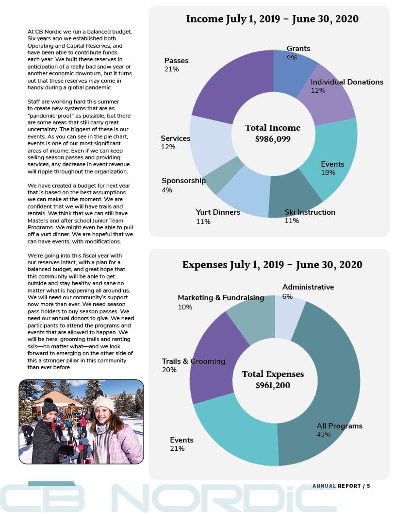Annual Report 2020 page 5