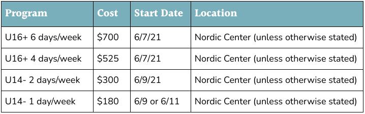 Summer training schedule & prices for CB Nordic Ski Team