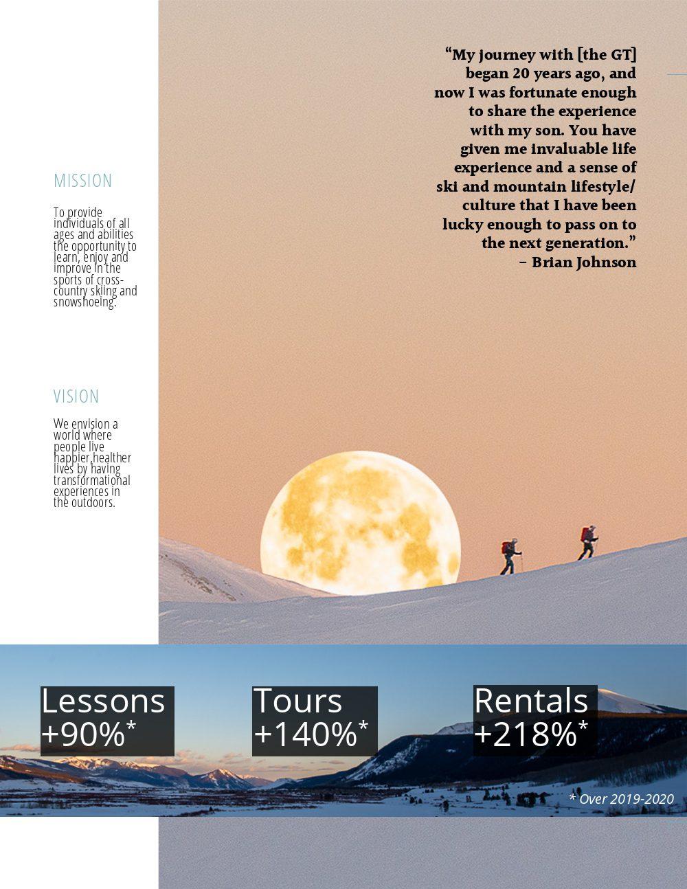 Annual Report 2021_pg5
